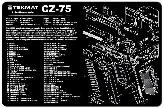 Click image for larger version.  Name:17-CZ75.jpg Views:49 Size:147.6 KB ID:15918